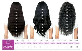 Hair Extension Length Chart New How To Choose Your Length