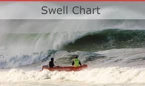 Swell Chart Surf Life Saving Gb