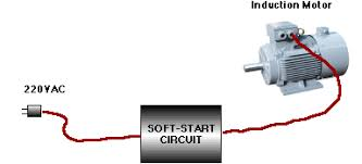 circuit for soft start module figure 1 the soft start circuit gradually applies power when start up hardware schematic