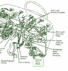 ford f brake shift interlock wiring diagram for car engine 99 f250 power window wiring diagram 99 f250 power window wiring diagram on 2005 ford f 150