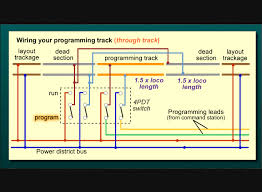 program track dumb question model railroad hobbyist magazine wiring your model railroad dcc programming track