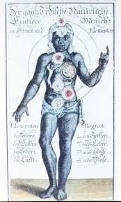 Резултат с изображение за славянски чакри