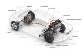 electric car motor diagram. Electric Cars Diagram - Coloring Pages And Car Motor T