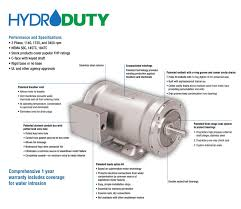washdown motors bluffton motor works hydroduty motor diagram