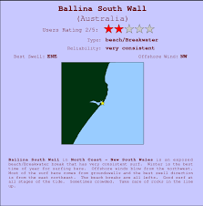 Ballina Tide Chart Ballina South Wall Surf Forecast And Surf Reports Nsw