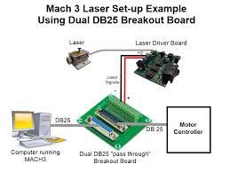 db25 dual breakout board j tech photonics inc db25 breakout board 2 mach3 laser setup using dual breakout board
