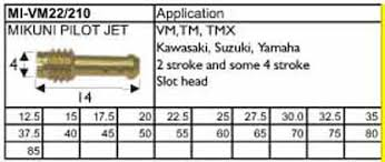 Mikuni Pilot Jet Drill Size Chart Mikuni Pilot Jet Sizes Jet Specifications And Photos
