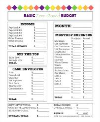 Monthly Household Expense Form Monthly Expense Sheet Spreadsheet Budget Excel Free Expenses Pdf