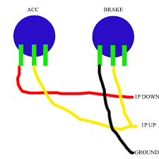 apac woes how pots work jamma forums page 10 once wired like this your acc and brake will be on one analogue input and the steering wheel you wire as normal on the other you ll have successfully put
