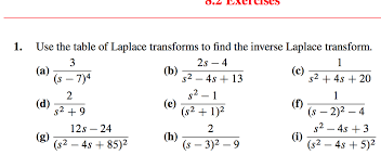 Get Answer Use The Table Of Laplace Transforms To Find