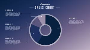 Pie Chart Creator Art Of Creating Pie Chart Template For Your Reporting Dashboard Microsoft Powerpoint Ppt