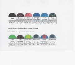 Taylor Ace Lawn Bowls Bias Chart Lawn Bowls Bias Chart Taylor Pinnacle Lawn Bowls Bias Chart