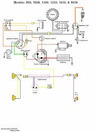 wiring diagram for cub cadet 149 the wiring diagram wiring diagram for cub cadet 5252 wiring car wiring diagram