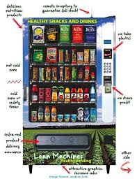 Vending Machine Businesses For Sale Magnificent Coffee Vending Machine Business Plan Allanrich