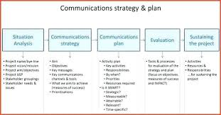 Communication Plan Template Word Communication Strategy Template Texas Vet