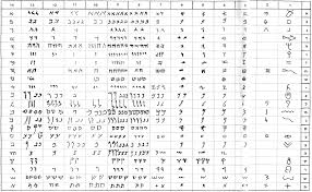 Paleo Hebrew Numiswiki The Collaborative Numismatics Project