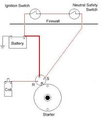 solenoid wiring diagram ford wiring diagrams and schematics 1994 ford explorer starter relay wiring diagram jodebal