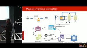 E Payment System Design Fraud Detection Risk Management In Payment Systems Using Hybrid Memory Database Srini V