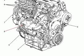 cherokee airbag wiring diagram wiring diagrams us 2003 jeep engine wiring diagram 2003 image about wiring