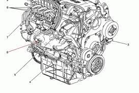 cherokee airbag wiring diagram wiring diagrams howiring us 2003 jeep engine wiring diagram 2003 image about wiring