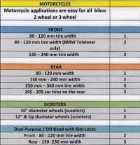 Car Tire Balancing Beads Chart Motorcycle Balancing Beads Chart Tire Balancing Beads