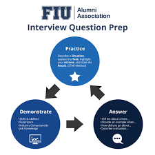 alumni career development fiu alumni association sharpen your skills
