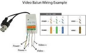 similiar security camera 4 pin diagram keywords backup camera wiring diagram as well cctv security camera cable