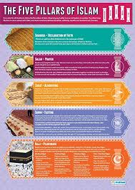 The Five Pillars Of Islam Religious Education Educational Wall Chart Poster In High Gloss Paper A1 840mm X 584mm