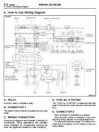 subaru service repair manuals download pdf files from cardiagn com 2010 Subaru Forester Engine Diagram 1996 2001 subaru impreza electrical wiring diagram 2010 Subaru Forester X Limited