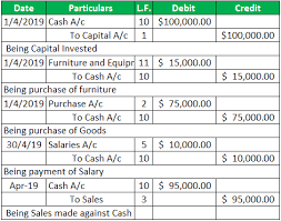 Ledger Example Ledger Account Examples Most Common Examples With Journal