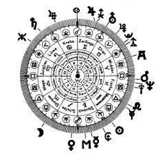 Резултат с изображение за астрология