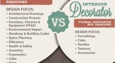 Designer Vs Decorator Plastic Surgery Office Design Home Design Ideas 19
