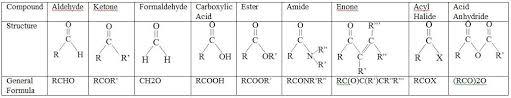 6 4 Polar Reactions Chemistry Libretexts