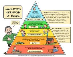 the lesson on maslow s hierarchy of needs has a direct proportion the lesson on maslow s hierarchy of needs has a direct proportion to our study of
