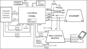 home alarm wiring diagrams Home Alarm System Wiring Diagram home alarm wiring diagram wiring home alarm system diagrams