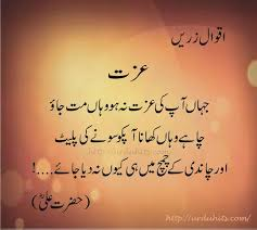 Beautiful Quotes Of Hazrat Ali In Urdu