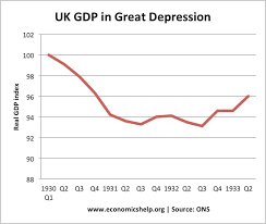 economics essays causes of great depression the great depression in the uk was less severe because