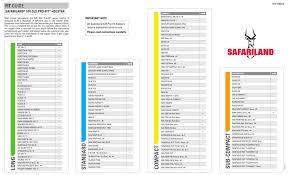 Safariland 578 Fit Chart Fit Guide Safariland Manualzz Com