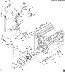 568b wiring diagram 568b discover your wiring diagram collections gm 3 6 engine cat