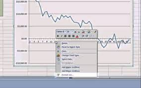 How To Reverse A Chart In Excel Spreadsheet Using The Axis