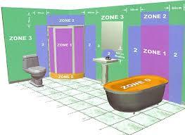 bathroom ceiling spotlights zone 1. bathroom lights zone ceiling spotlights 1