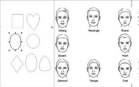 face shape highlighting and contouring