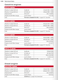 72 Credible Mercedes Benz Engine Oil Capacity Chart