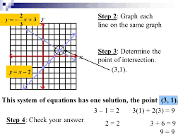 x y step 2 graph each line on the same graph step 3 determine the