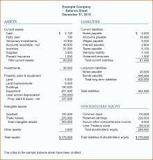 assets and liabilities spreadsheet template. Assets And Liabilities Spreadsheet Template For Template Balance