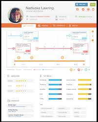 Infographic Police Eyes On Data Visualisation Epik Cv Create