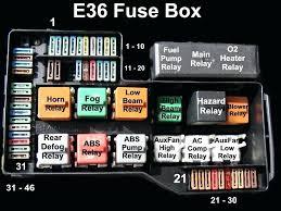 2002 bmw 325ci fuse box diagram wiring 325xi panel 325i cc within 2002 bmw 325i fuse box 2002 bmw 325ci fuse box diagram wiring 325xi panel wiring diagram 2002 bmw 325xi fuse panel