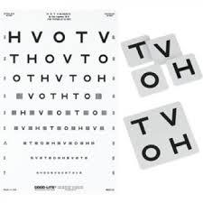 Hotv Chart Full Form