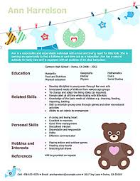 Stylist Ideas Babysitting Resume 15 Babysitter Template Babysitter