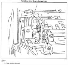 cadillac deville seat alhambra fuse box diagram questions & answers 2007 cadillac dts fuse box diagram where is the fuse for 2004 cadilac deville